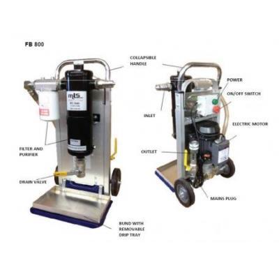 Urządzenie do czyszczenia zbiorników ON
